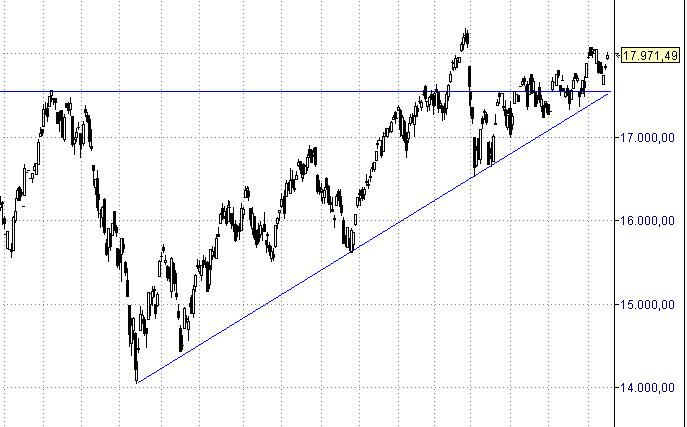 nikkei15062007.jpg
